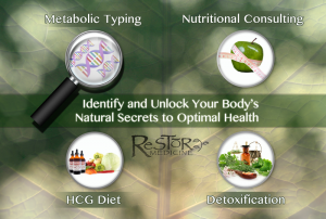San Diego Metabolic Typing Diet